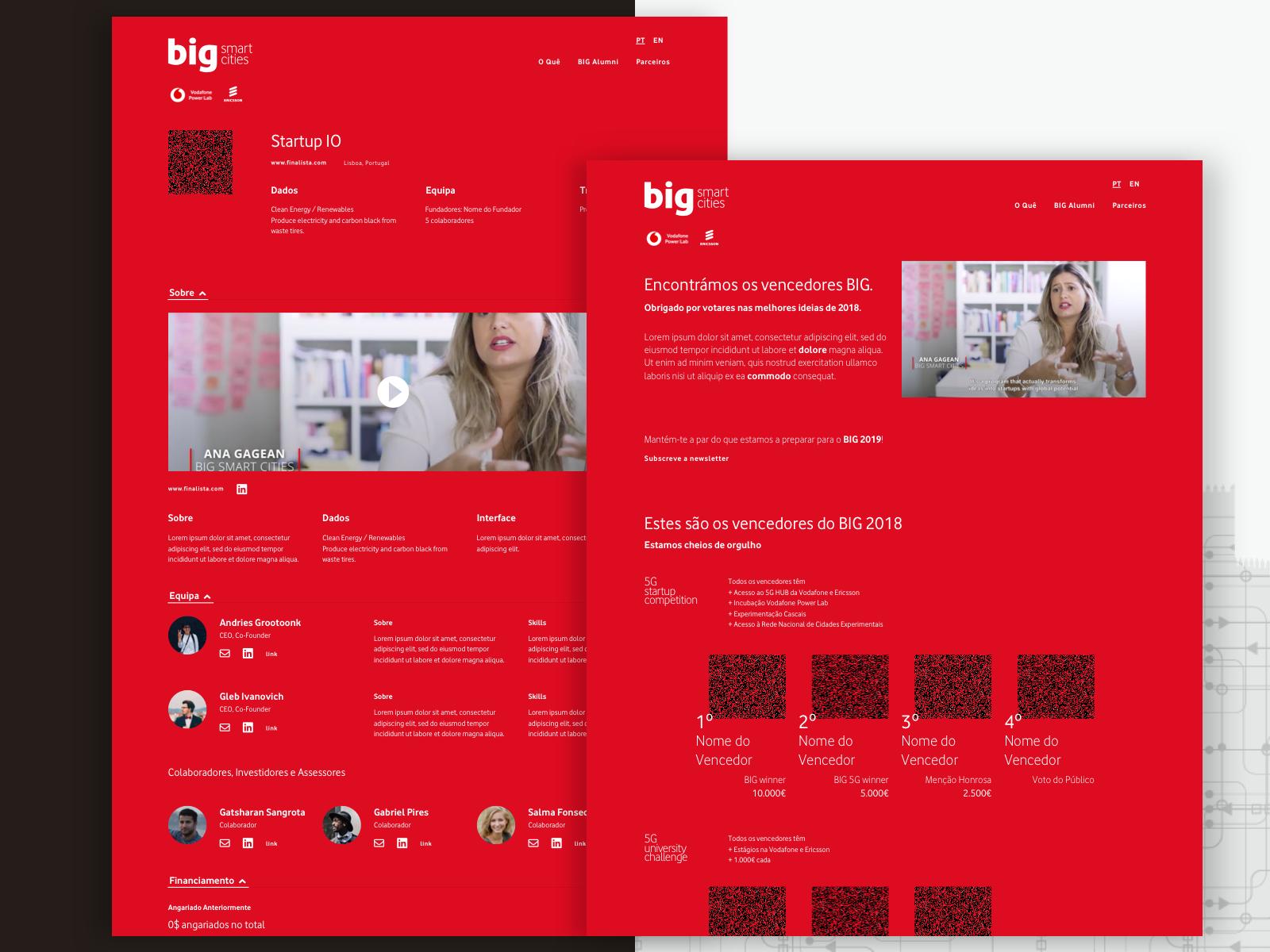 vencedores-BigSmartCities-activemedia