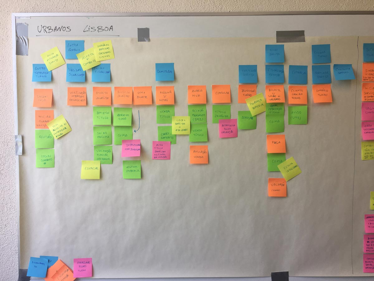 ux-research-activemedia