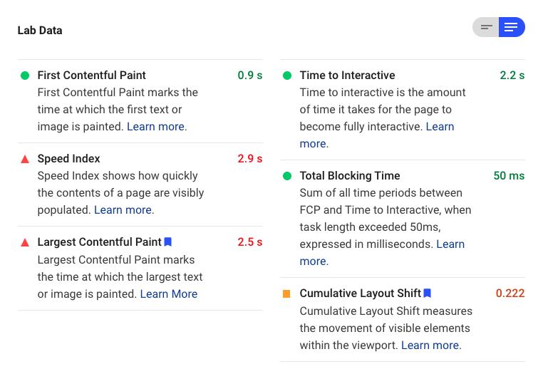 checklist para seo tecnico activemedia